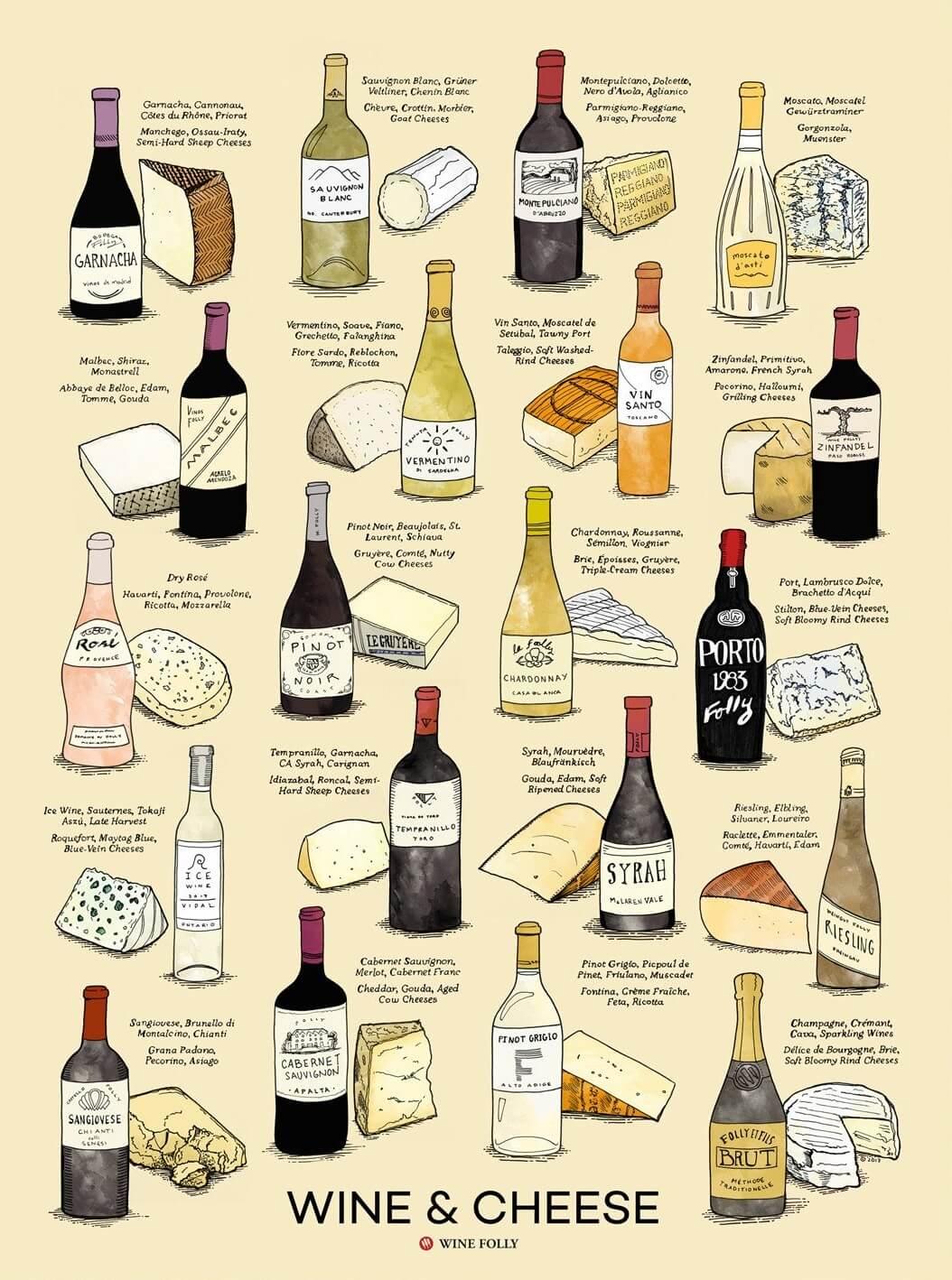 ¿Cuál es el mejor vino para cada queso?